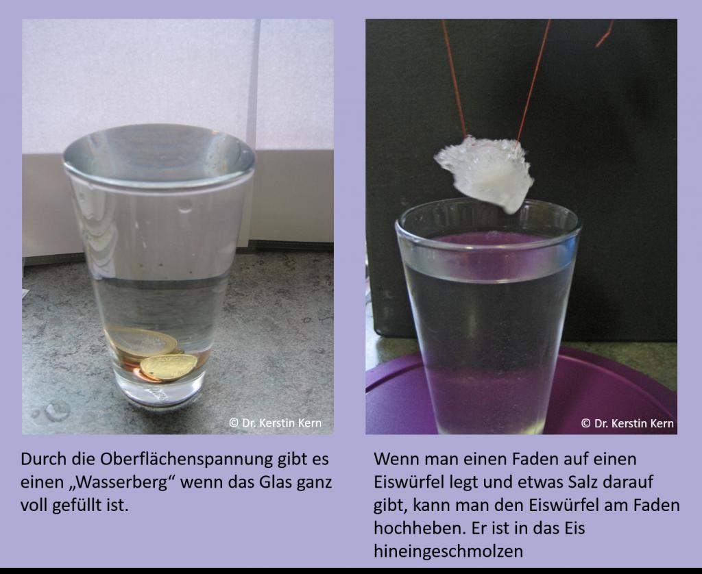 Wasser Eigenschaften KK